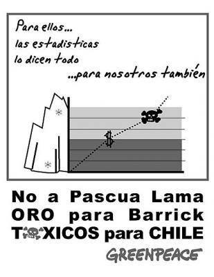 PROYECTO PASCUA LAMA